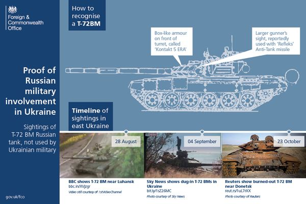 Jak rozpoznać rosyjski czołg? Infografika