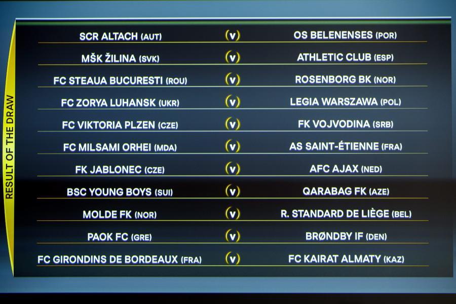 Wyniki losowania 4. rundy eliminacji do Ligi Europy