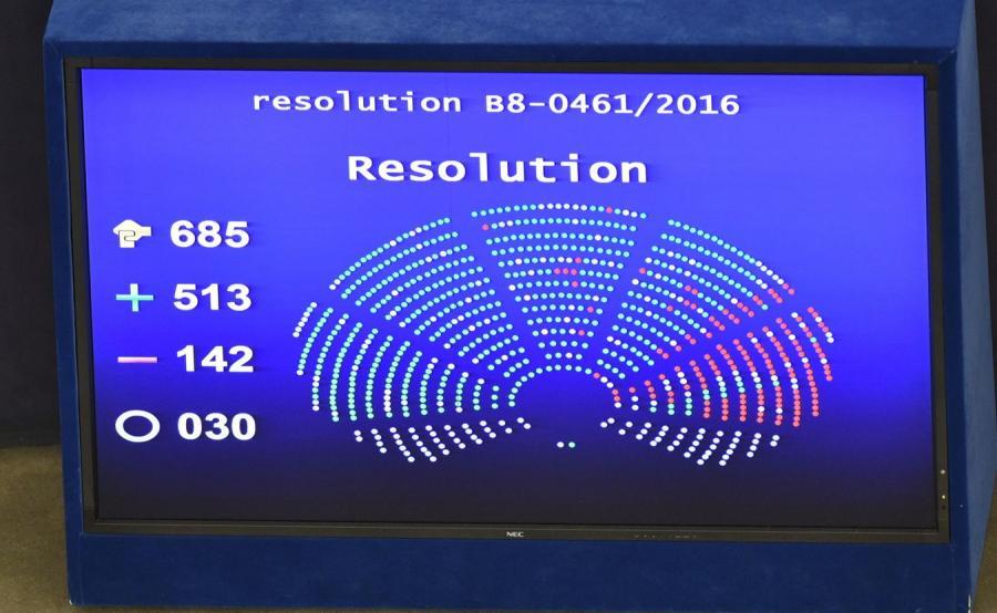 Głosowanie rezolucji o Polsce w PE