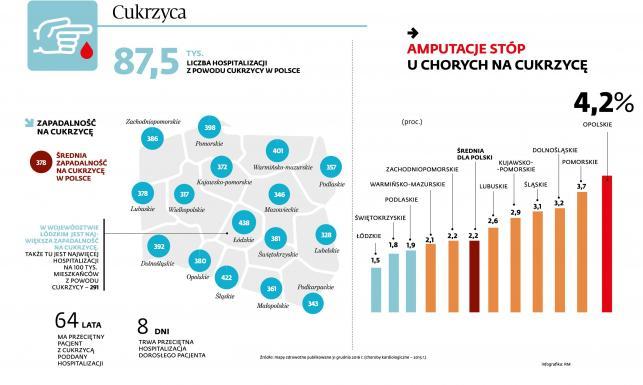 Mapy prawdy. Co wiemy o chorej Polsce i jej leczeniu